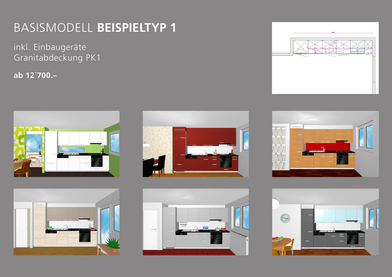 budgetplanung_modell1