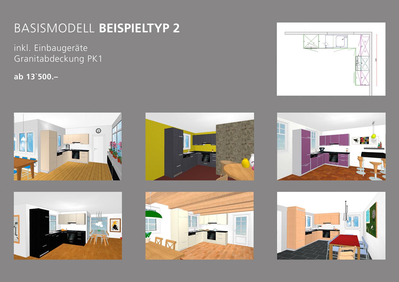 budgetplanung_modell2
