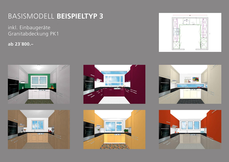 budgetplanung_modell3